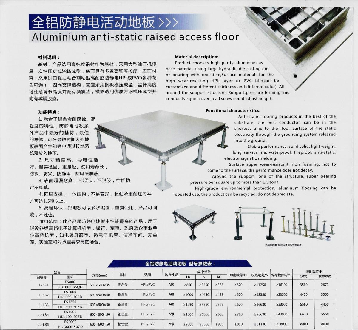 全鋁防靜電活動地板