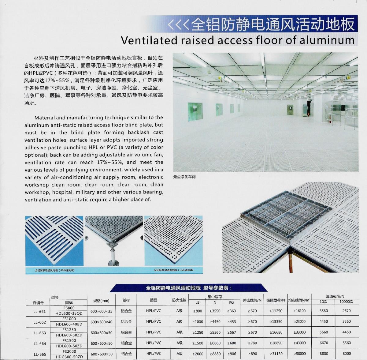全鋁防靜電通風活動地板