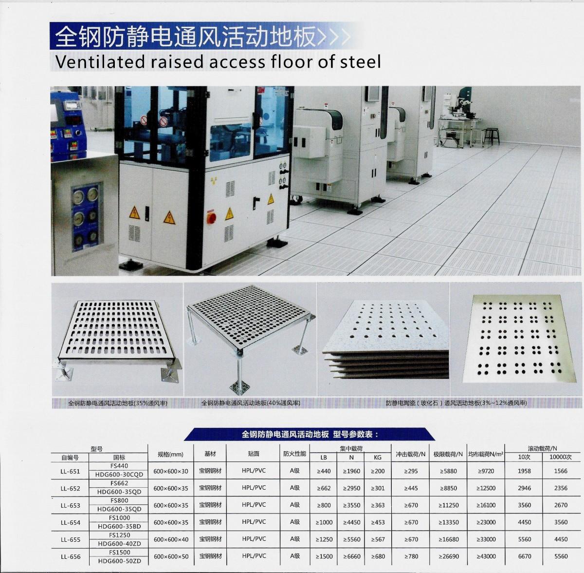 全鋼防靜電通風活動地板(3)
