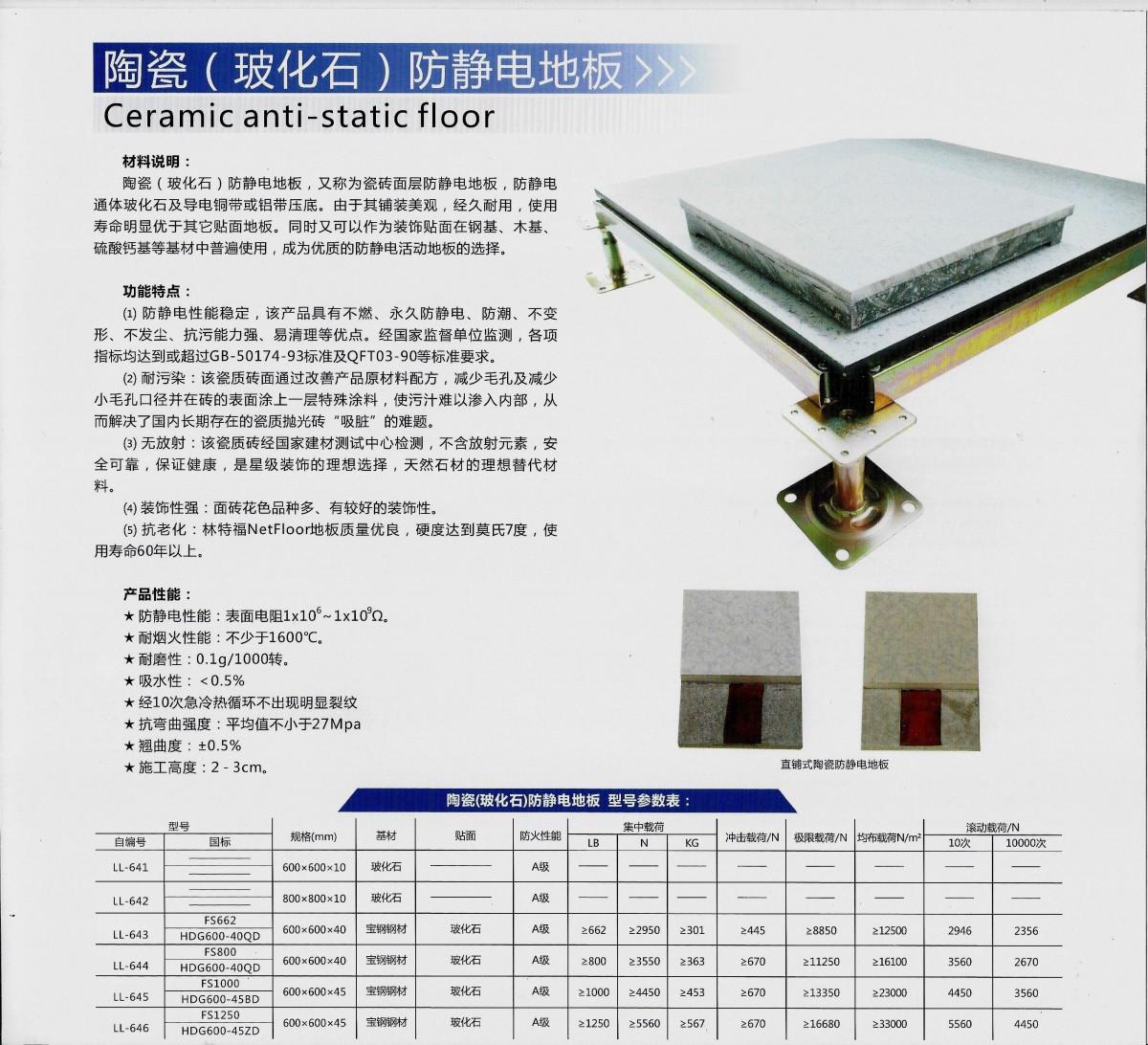 陶瓷(玻化石)防靜電地板(1)